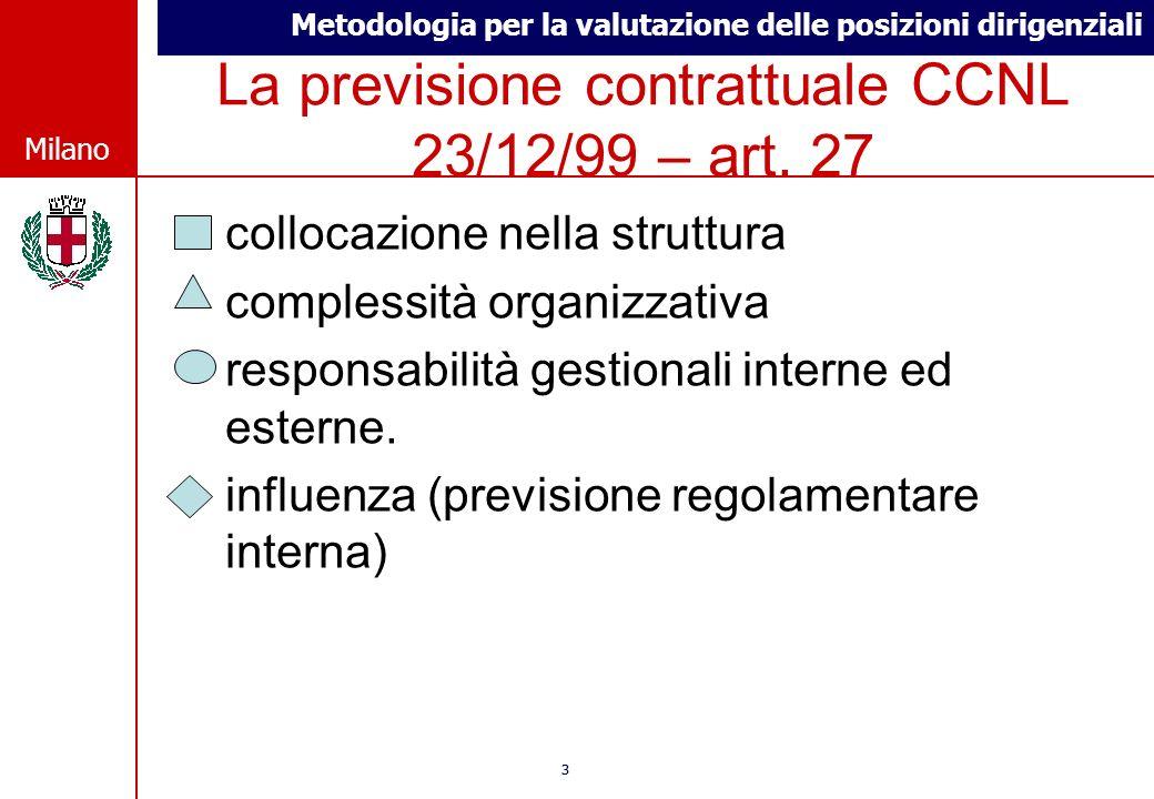 Metodologia per la valutazione delle posizioni dirigenziali © Comune di Milano Milano 33 © Comune di Milano Milano La previsione contrattuale CCNL 23/