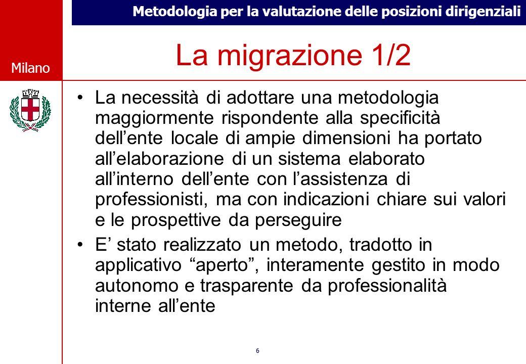 Metodologia per la valutazione delle posizioni dirigenziali © Comune di Milano Milano 66 © Comune di Milano Milano La migrazione 1/2 La necessità di a