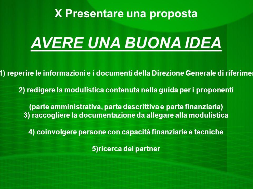 X Presentare una proposta AVERE UNA BUONA IDEA 1) reperire le informazioni e i documenti della Direzione Generale di riferimento 2) redigere la moduli