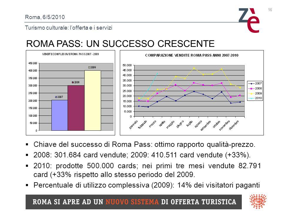 Roma, 6/5/2010 Turismo culturale: lofferta e i servizi 16 ROMA PASS: UN SUCCESSO CRESCENTE Chiave del successo di Roma Pass: ottimo rapporto qualità-prezzo.