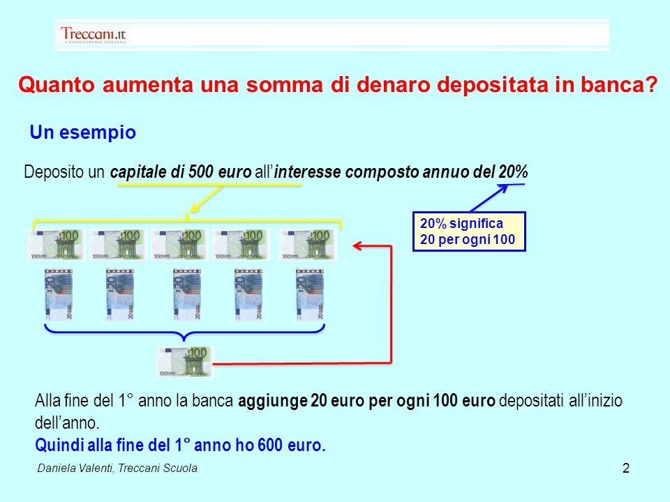 2 Quanto aumenta una somma di denaro depositata in banca? Un esempio Deposito un capitale di 500 euro all interesse composto annuo del 20% Alla fine d