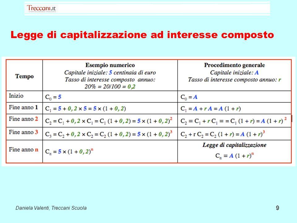Daniela Valenti, Treccani Scuola 10 La legge di capitalizzazione risolve un problema C = A(1 + r) n Oggi deposito in banca un capitale di 2000 euro allinteresse composto annuo del 3%.