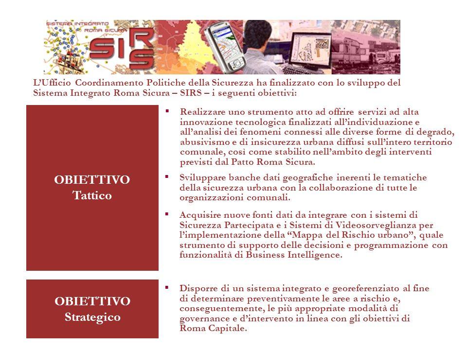 LUfficio Coordinamento Politiche della Sicurezza ha finalizzato con lo sviluppo del Sistema Integrato Roma Sicura – SIRS – i seguenti obiettivi: OBIET
