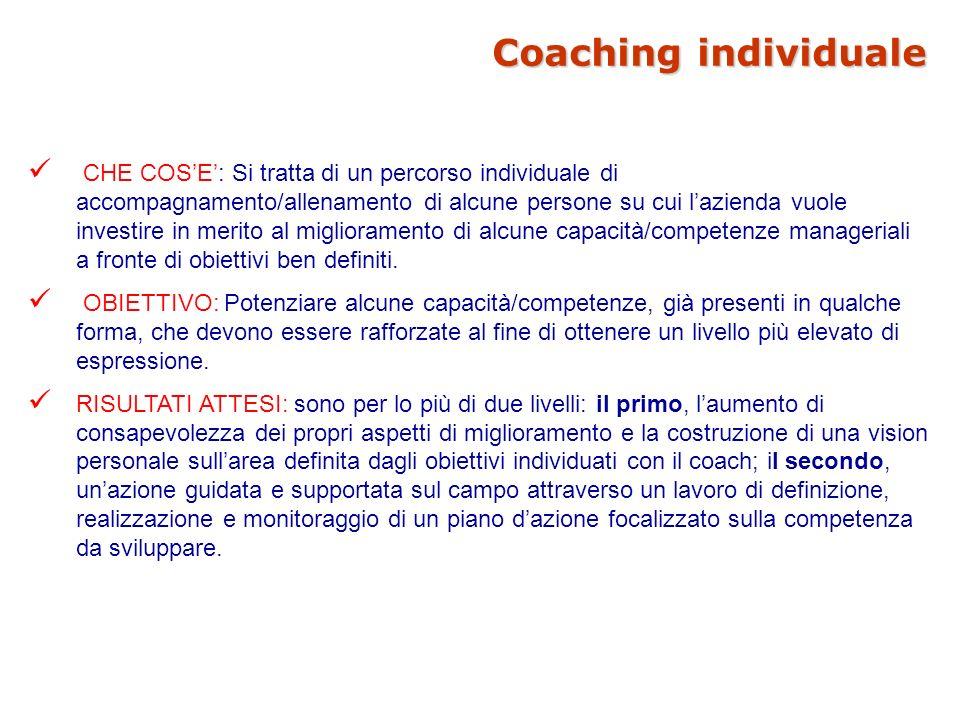 CHE COSE: Si tratta di un percorso individuale di accompagnamento/allenamento di alcune persone su cui lazienda vuole investire in merito al miglioramento di alcune capacità/competenze manageriali a fronte di obiettivi ben definiti.