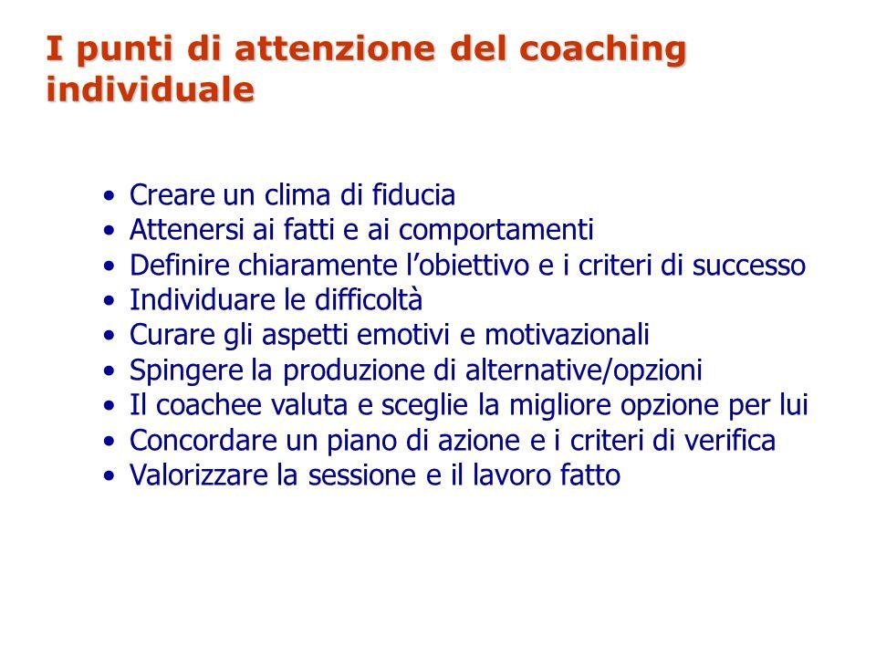 I punti di attenzione del coaching individuale Creare un clima di fiducia Attenersi ai fatti e ai comportamenti Definire chiaramente lobiettivo e i cr