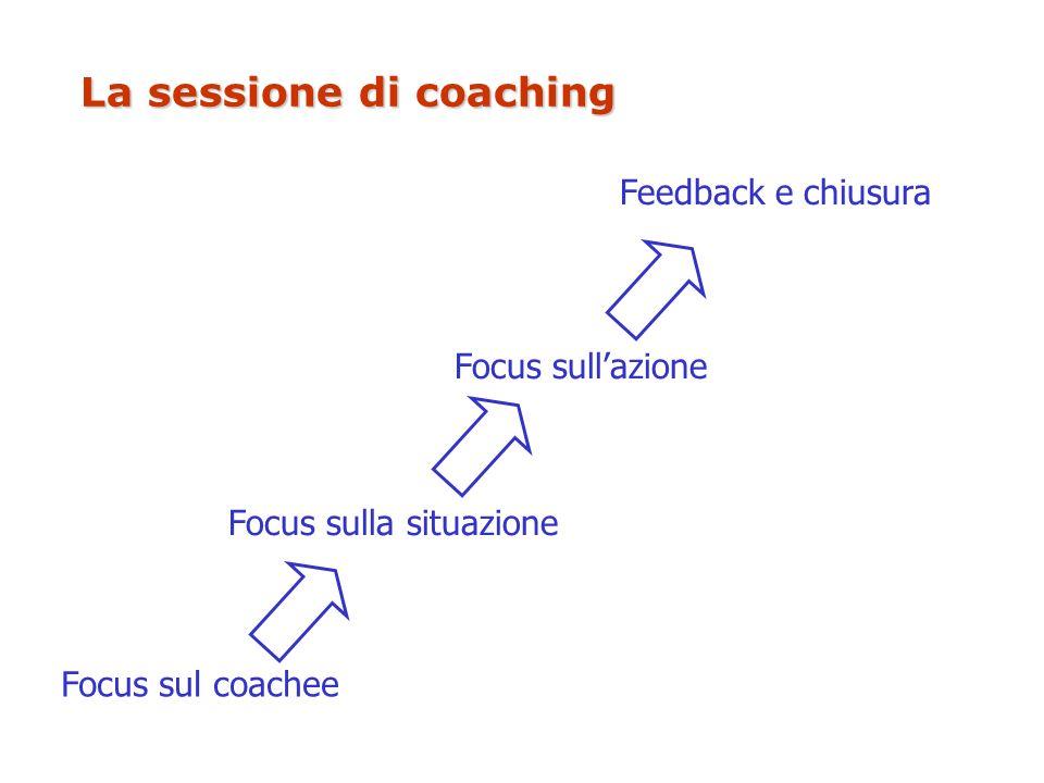 La sessione di coaching Focus sul coachee Focus sulla situazione Focus sullazione Feedback e chiusura