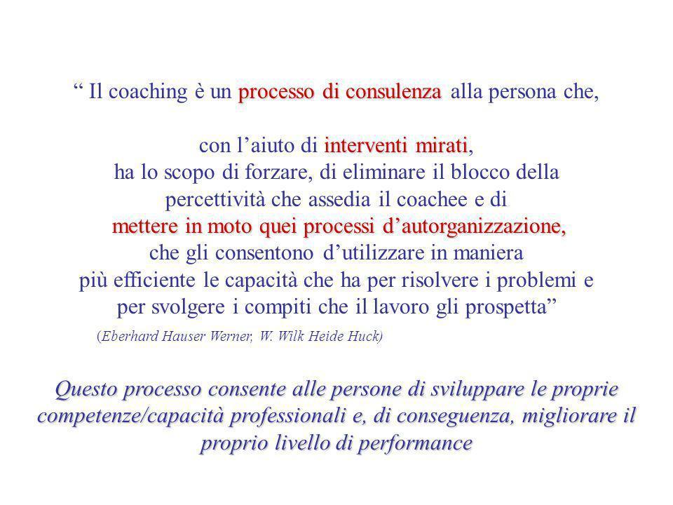 processo di consulenza Il coaching è un processo di consulenza alla persona che, interventi mirati con laiuto di interventi mirati, ha lo scopo di for