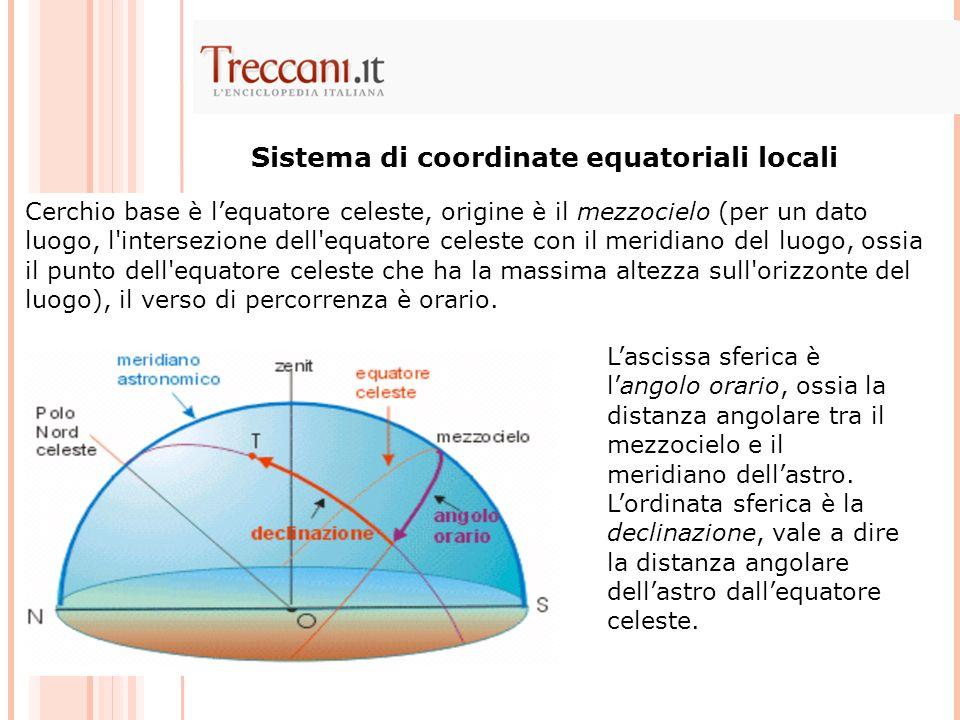 Cerchio base è lequatore celeste, origine è il mezzocielo (per un dato luogo, l'intersezione dell'equatore celeste con il meridiano del luogo, ossia i