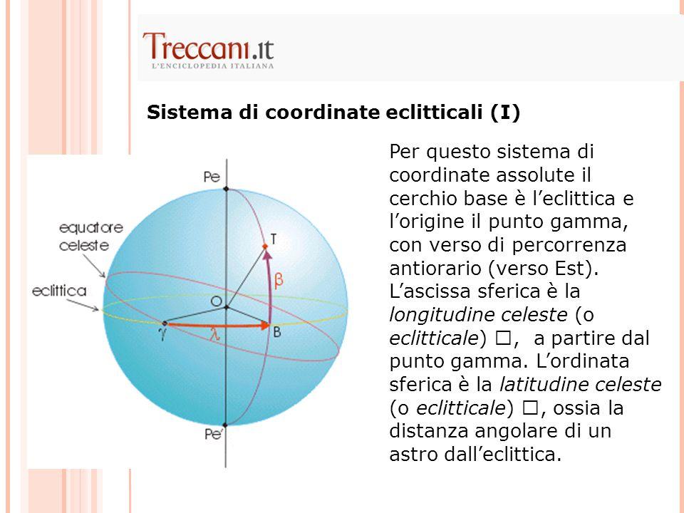 Per questo sistema di coordinate assolute il cerchio base è leclittica e lorigine il punto gamma, con verso di percorrenza antiorario (verso Est). Las