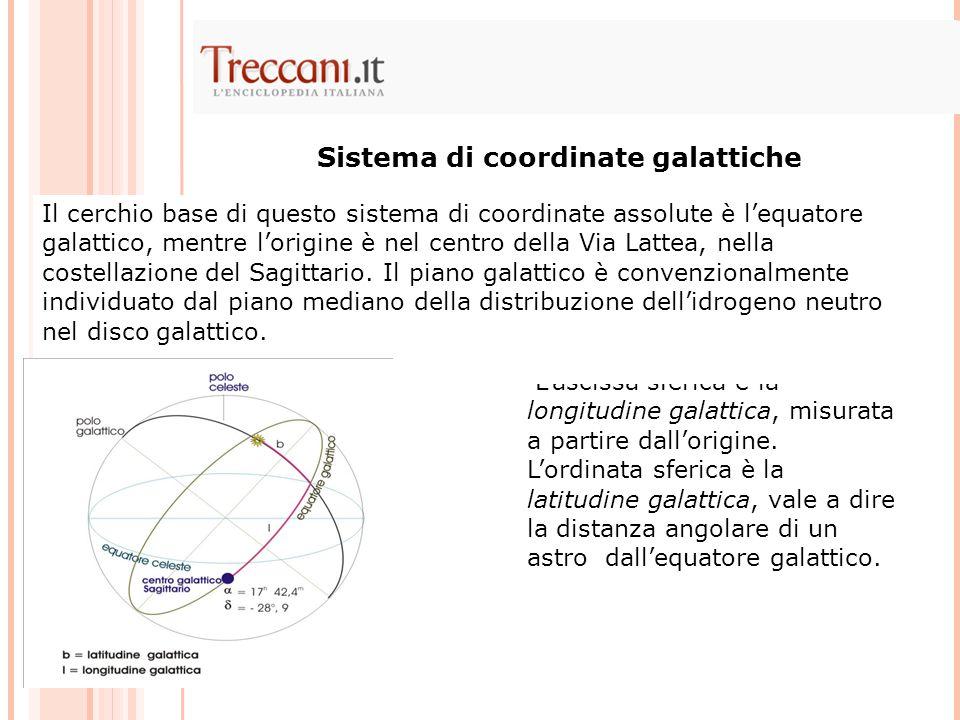 Lascissa sferica è la longitudine galattica, misurata a partire dallorigine. Lordinata sferica è la latitudine galattica, vale a dire la distanza ango