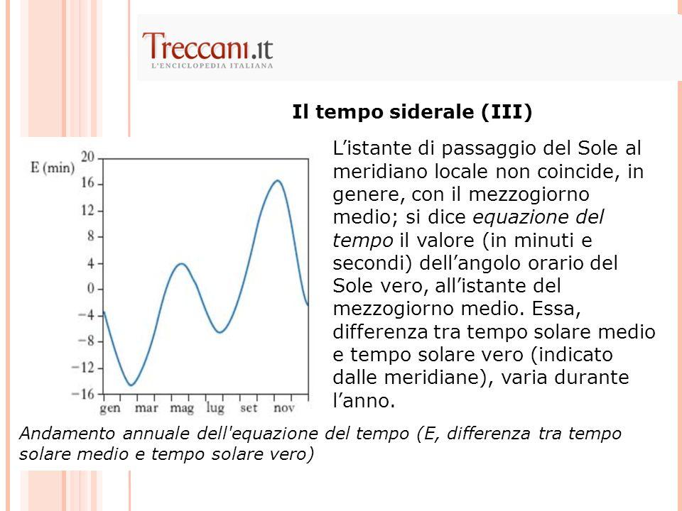 Listante di passaggio del Sole al meridiano locale non coincide, in genere, con il mezzogiorno medio; si dice equazione del tempo il valore (in minuti
