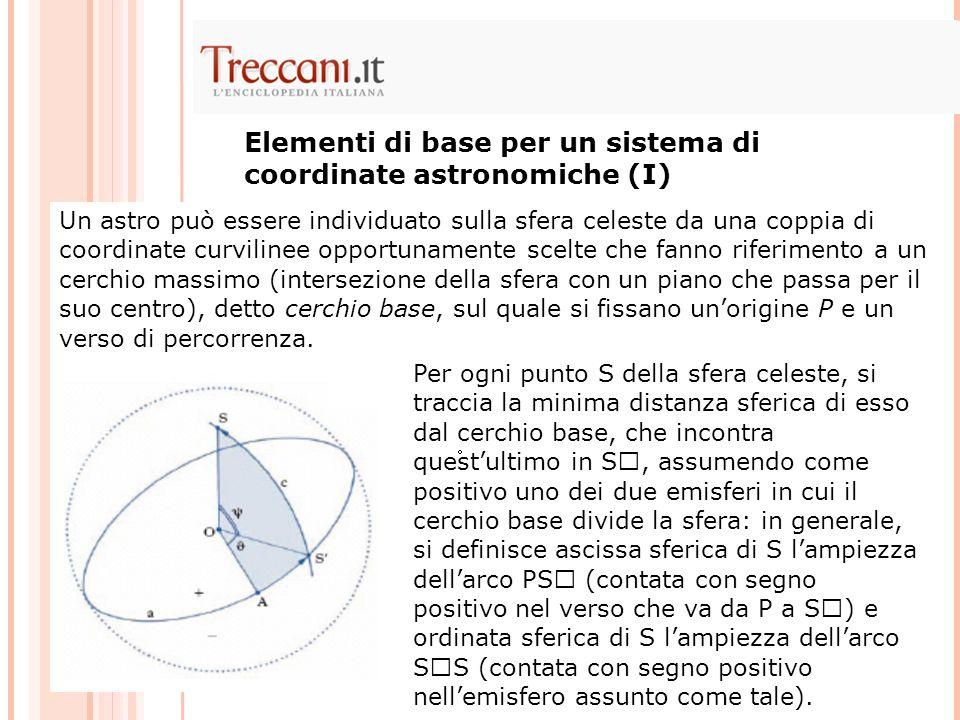 Un astro può essere individuato sulla sfera celeste da una coppia di coordinate curvilinee opportunamente scelte che fanno riferimento a un cerchio ma