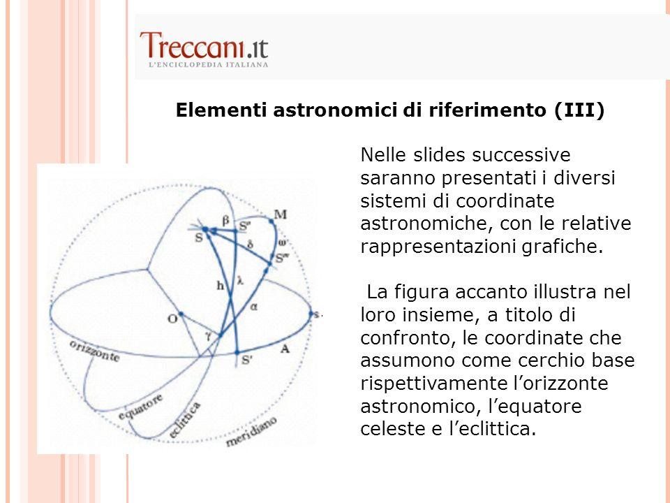 Nelle slides successive saranno presentati i diversi sistemi di coordinate astronomiche, con le relative rappresentazioni grafiche. La figura accanto