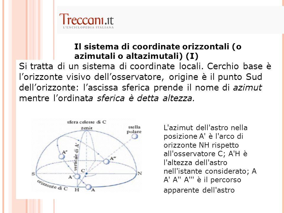 Si tratta di un sistema di coordinate locali. Cerchio base è lorizzonte visivo dellosservatore, origine è il punto Sud dellorizzonte: lascissa sferica