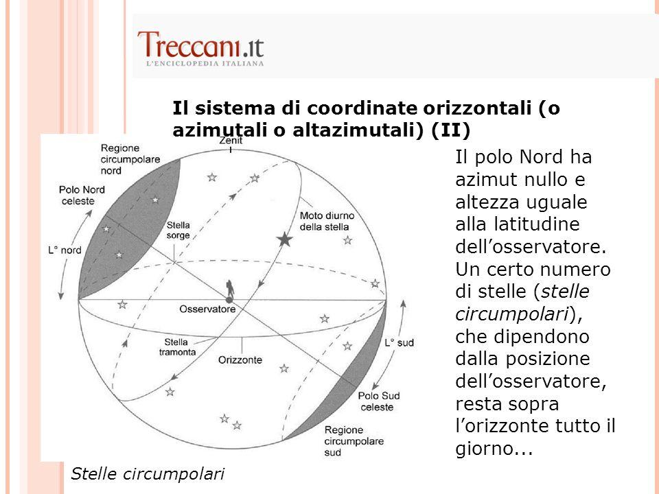 Il polo Nord ha azimut nullo e altezza uguale alla latitudine dellosservatore. Un certo numero di stelle (stelle circumpolari), che dipendono dalla po