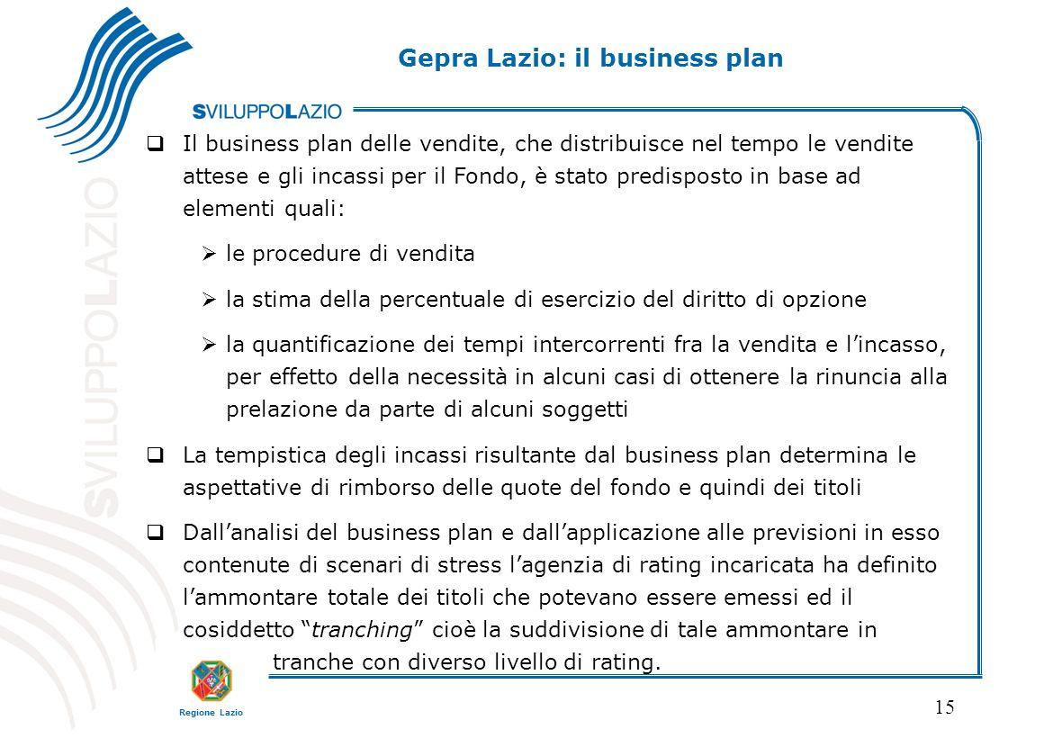 Regione Lazio 15 Il business plan delle vendite, che distribuisce nel tempo le vendite attese e gli incassi per il Fondo, è stato predisposto in base