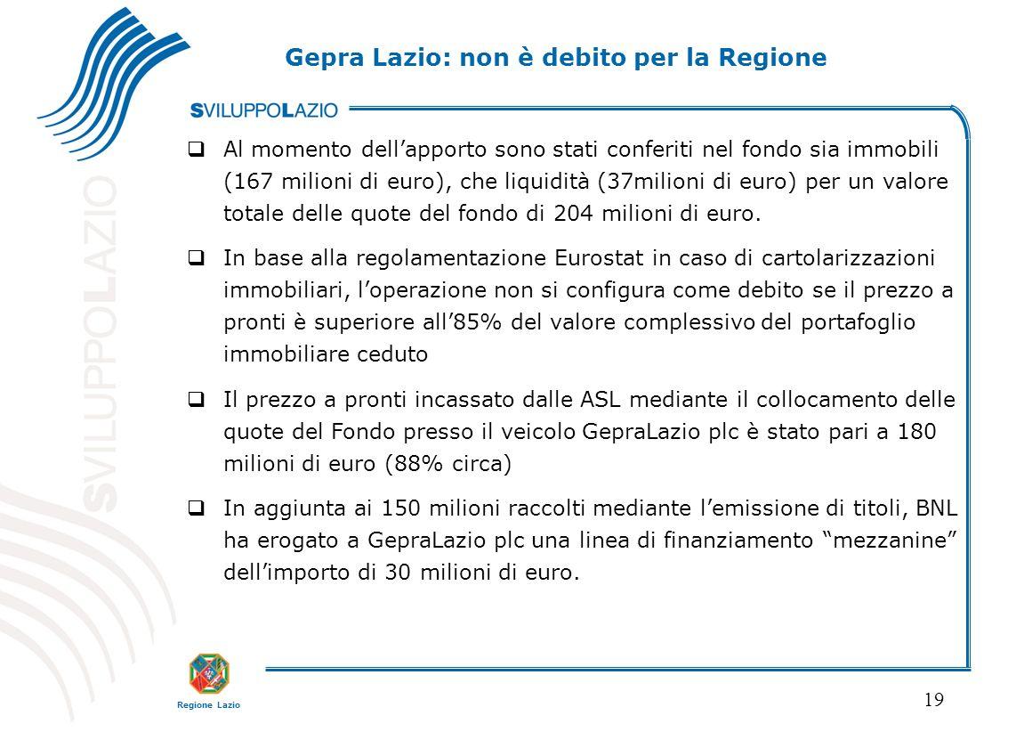 Regione Lazio 19 Al momento dellapporto sono stati conferiti nel fondo sia immobili (167 milioni di euro), che liquidità (37milioni di euro) per un valore totale delle quote del fondo di 204 milioni di euro.