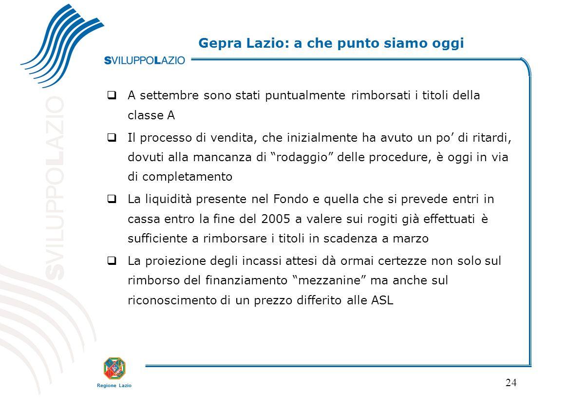 Regione Lazio 24 A settembre sono stati puntualmente rimborsati i titoli della classe A Il processo di vendita, che inizialmente ha avuto un po di rit