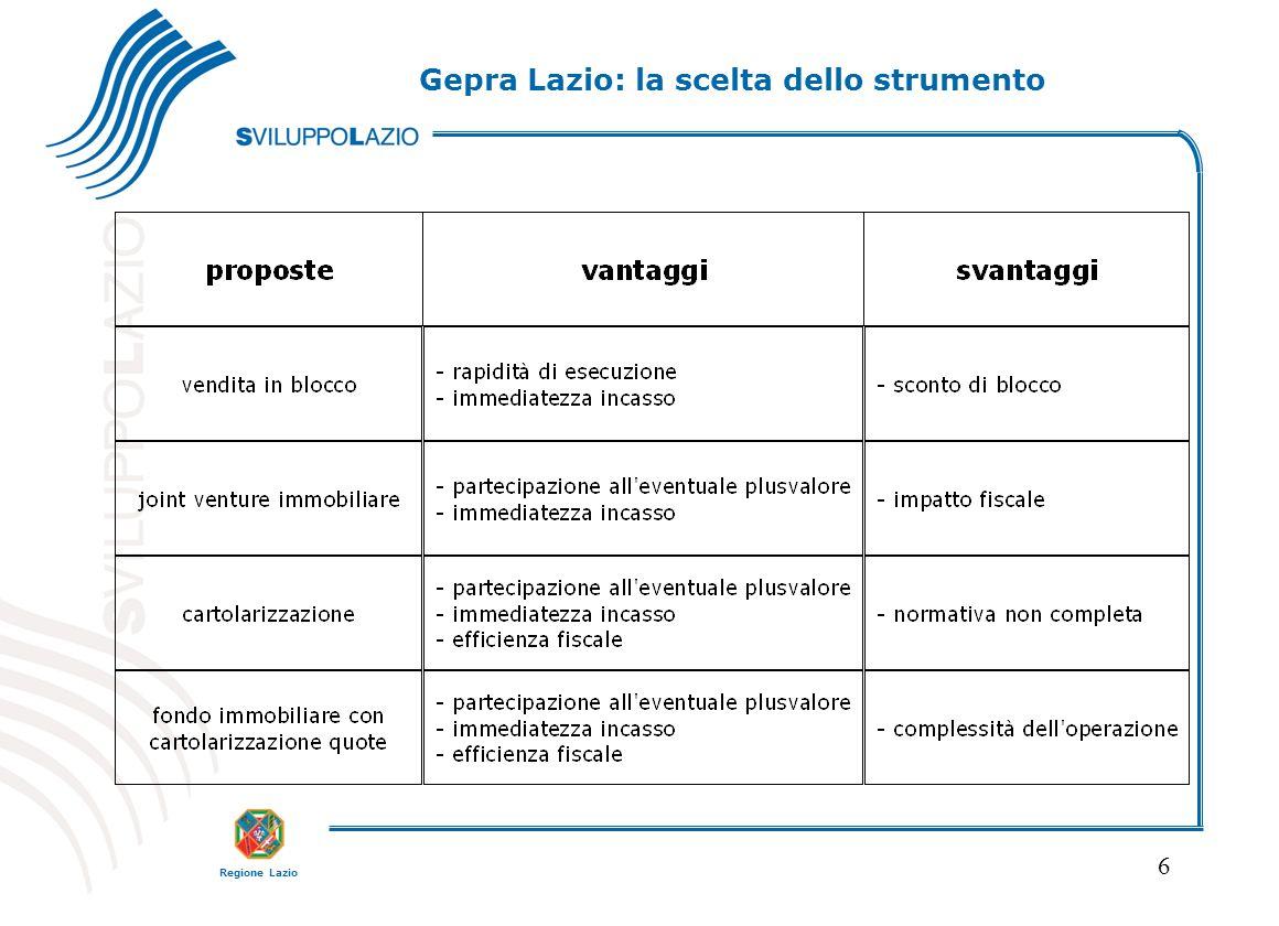 Regione Lazio 6 Gepra Lazio: la scelta dello strumento