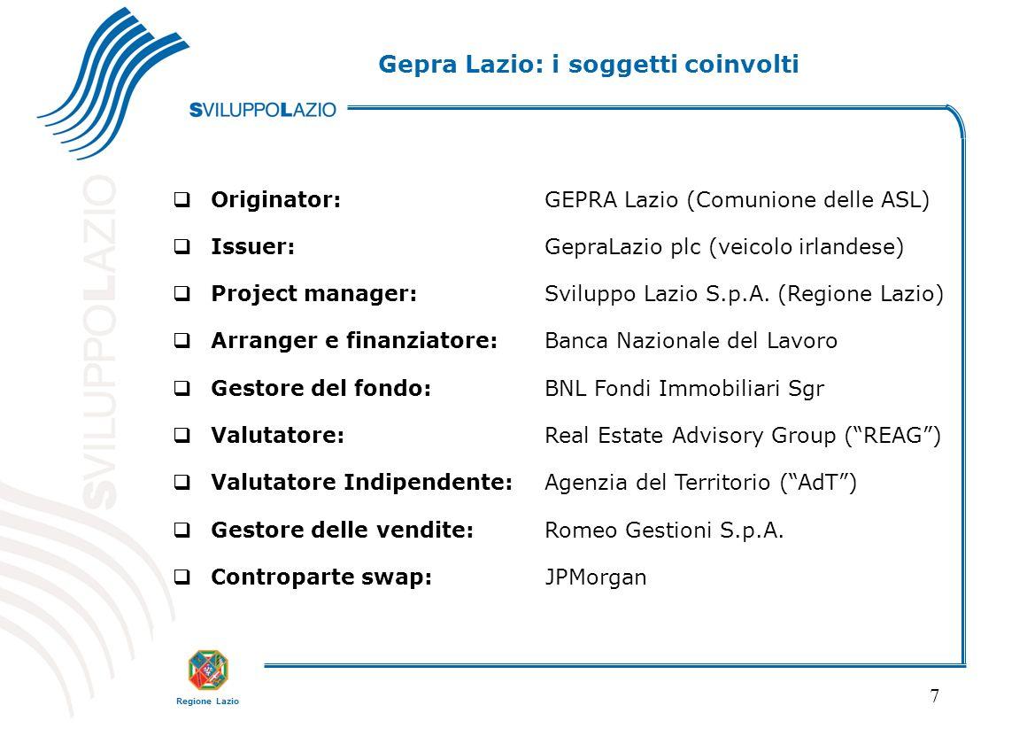 Regione Lazio 7 Originator:GEPRA Lazio (Comunione delle ASL) Issuer:GepraLazio plc (veicolo irlandese) Project manager:Sviluppo Lazio S.p.A.