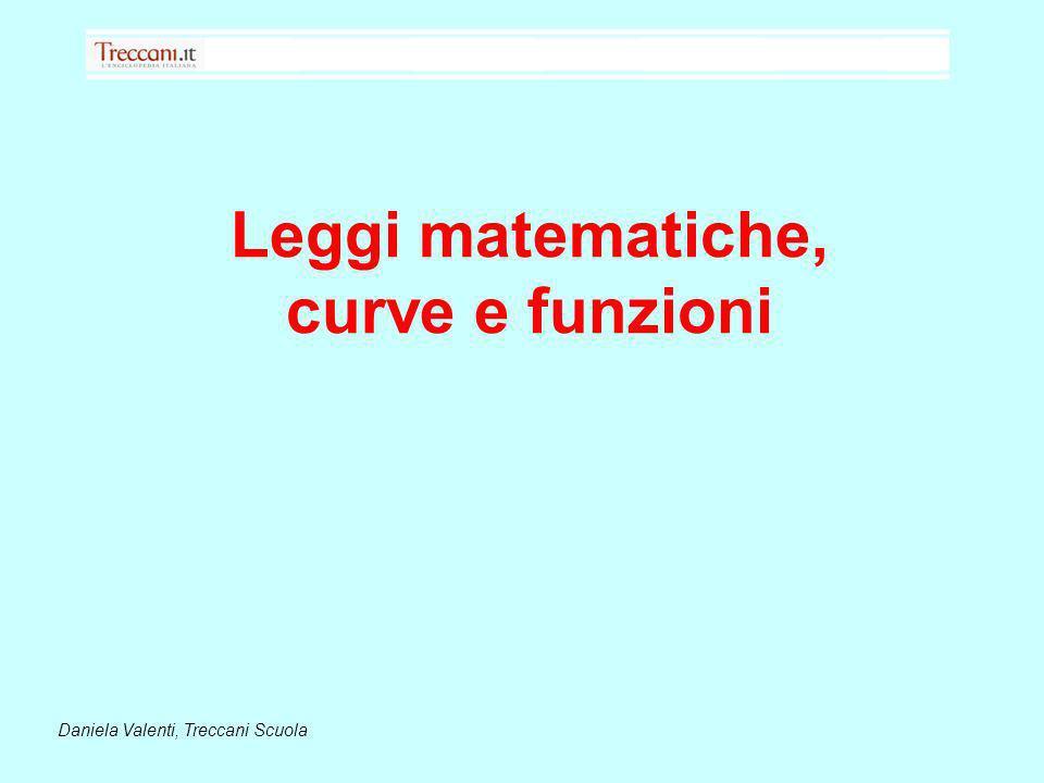 Leggi matematiche, curve e funzioni Daniela Valenti, Treccani Scuola
