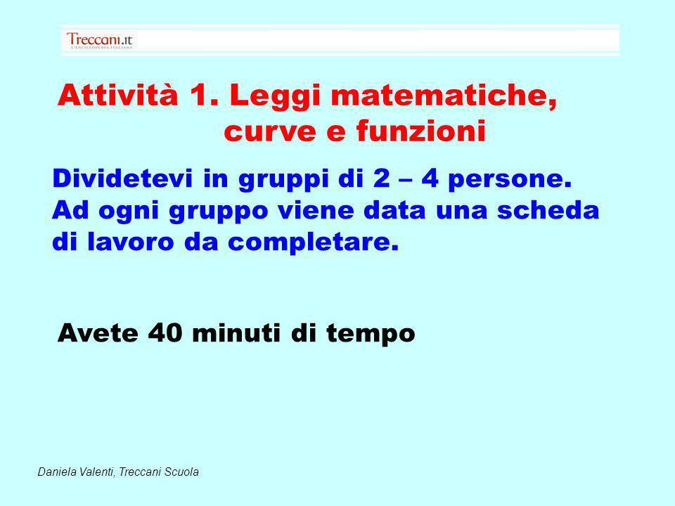 Attività 1. Leggi matematiche, curve e funzioni Daniela Valenti, Treccani Scuola Dividetevi in gruppi di 2 – 4 persone. Ad ogni gruppo viene data una