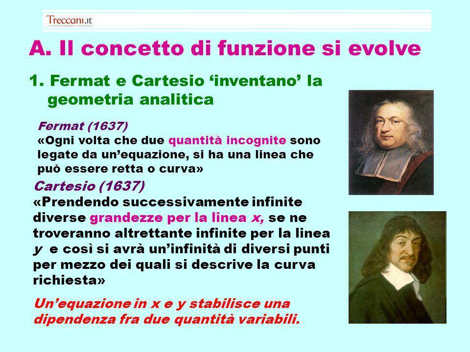 A. Il concetto di funzione si evolve Fermat (1637) «Ogni volta che due quantità incognite sono legate da unequazione, si ha una linea che può essere r
