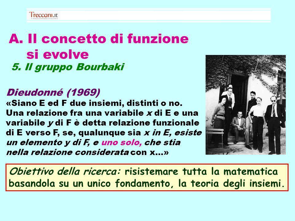 A. Il concetto di funzione si evolve 5. Il gruppo Bourbaki Dieudonné (1969) «Siano E ed F due insiemi, distinti o no. Una relazione fra una variabile