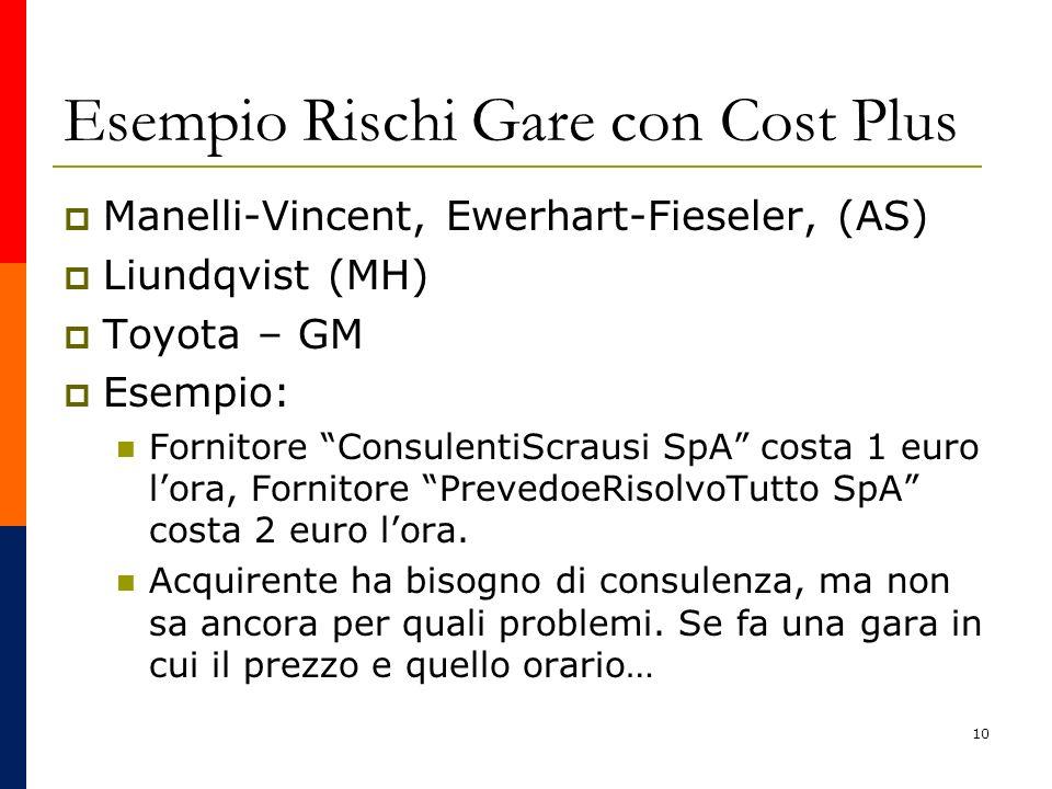 Esempio Rischi Gare con Cost Plus Manelli-Vincent, Ewerhart-Fieseler, (AS) Liundqvist (MH) Toyota – GM Esempio: Fornitore ConsulentiScrausi SpA costa 1 euro lora, Fornitore PrevedoeRisolvoTutto SpA costa 2 euro lora.