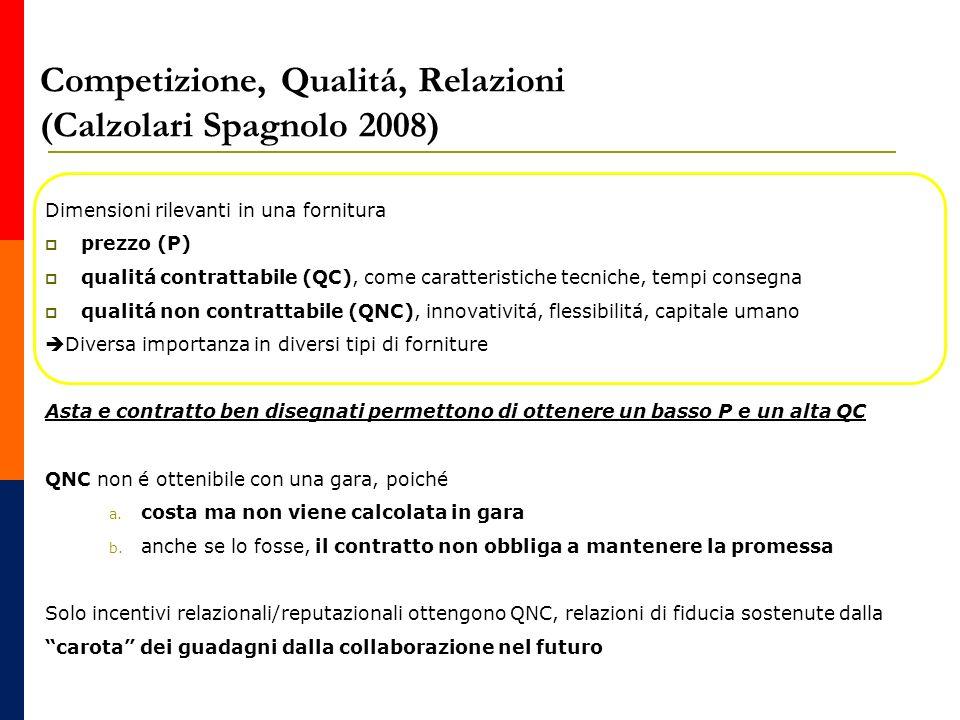 Competizione, Qualitá, Relazioni (Calzolari Spagnolo 2008) Dimensioni rilevanti in una fornitura prezzo (P) qualitá contrattabile (QC), come caratteristiche tecniche, tempi consegna qualitá non contrattabile (QNC), innovativitá, flessibilitá, capitale umano Diversa importanza in diversi tipi di forniture Asta e contratto ben disegnati permettono di ottenere un basso P e un alta QC QNC non é ottenibile con una gara, poiché a.