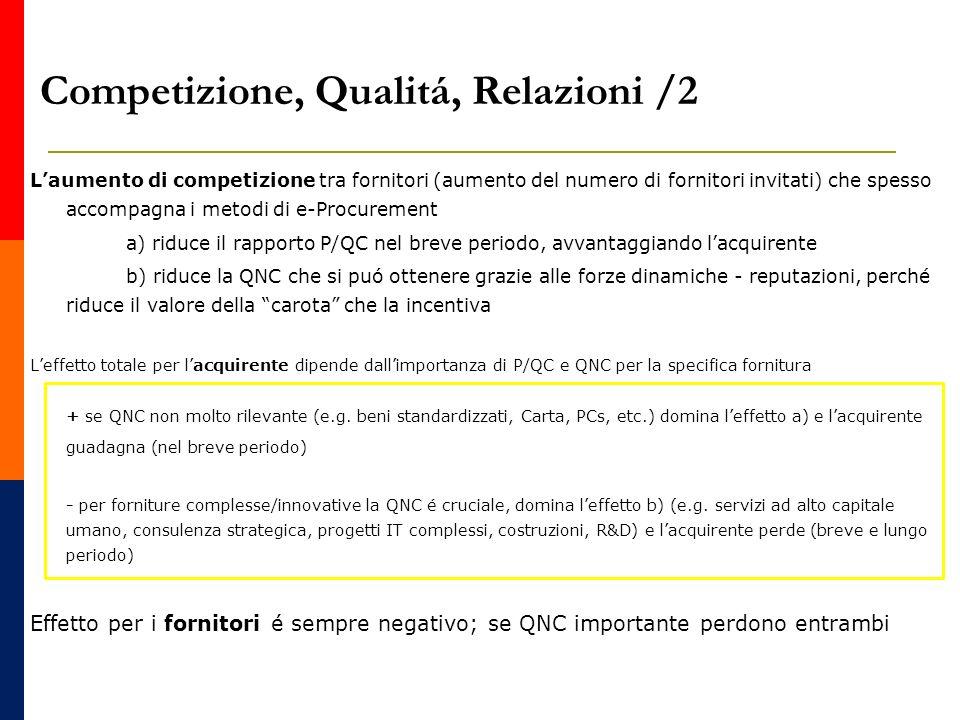 Competizione, Qualitá, Relazioni /2 Laumento di competizione tra fornitori (aumento del numero di fornitori invitati) che spesso accompagna i metodi di e-Procurement a) riduce il rapporto P/QC nel breve periodo, avvantaggiando lacquirente b) riduce la QNC che si puó ottenere grazie alle forze dinamiche - reputazioni, perché riduce il valore della carota che la incentiva Leffetto totale per lacquirente dipende dallimportanza di P/QC e QNC per la specifica fornitura + se QNC non molto rilevante (e.g.