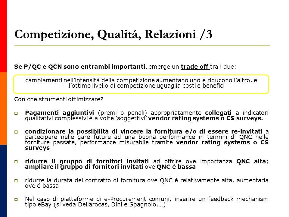 Competizione, Qualitá, Relazioni /3 Se P/QC e QCN sono entrambi importanti, emerge un trade off tra i due: cambiamenti nellintensitá della competizione aumentano uno e riducono laltro, e lottimo livello di competizione uguaglia costi e benefici Con che strumenti ottimizzare.