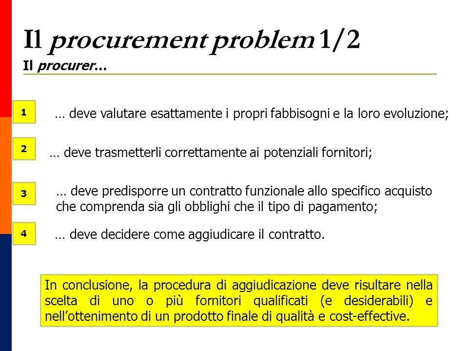 Il procurement problem 2/2 TRADE OFF: Incentivi a ridurre costi VS Incentivi ad accettare i cambiamenti, curare la qualità non contrattabile (e a condividere informazioni) Asta o negoziazione?