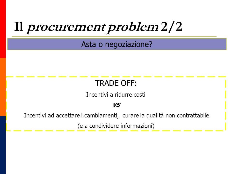 Il procurement problem 2/2 TRADE OFF: Incentivi a ridurre costi VS Incentivi ad accettare i cambiamenti, curare la qualità non contrattabile (e a condividere informazioni) Asta o negoziazione