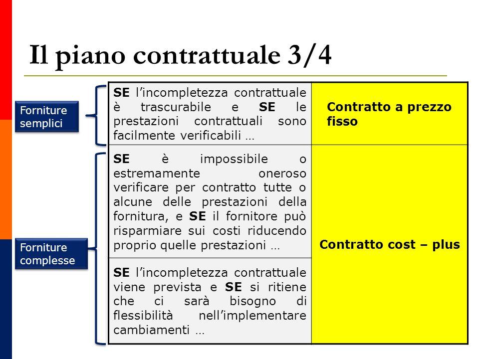 Il piano contrattuale 3/4 SE lincompletezza contrattuale è trascurabile e SE le prestazioni contrattuali sono facilmente verificabili … Contratto a prezzo fisso SE è impossibile o estremamente oneroso verificare per contratto tutte o alcune delle prestazioni della fornitura, e SE il fornitore può risparmiare sui costi riducendo proprio quelle prestazioni … Contratto cost – plus SE lincompletezza contrattuale viene prevista e SE si ritiene che ci sarà bisogno di flessibilità nellimplementare cambiamenti … Forniture semplici Forniture complesse Forniture complesse
