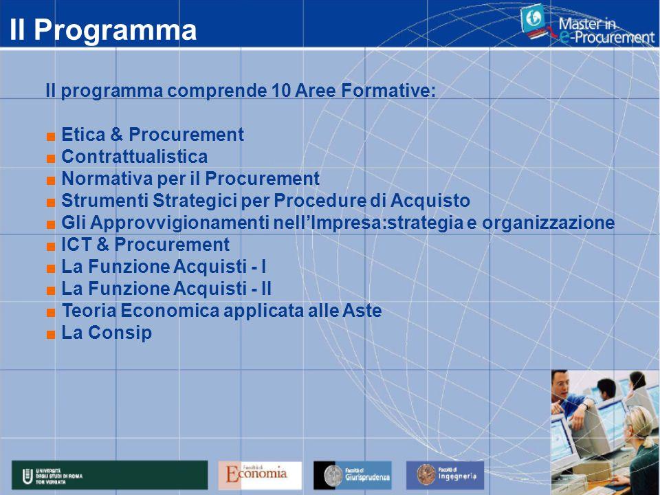 Il Programma Il programma comprende 10 Aree Formative: Etica & Procurement Contrattualistica Normativa per il Procurement Strumenti Strategici per Procedure di Acquisto Gli Approvvigionamenti nellImpresa:strategia e organizzazione ICT & Procurement La Funzione Acquisti - I La Funzione Acquisti - II Teoria Economica applicata alle Aste La Consip