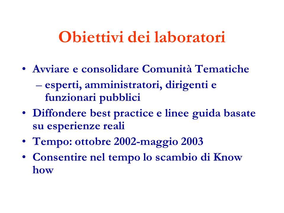 Laboratorio finanza innovativa Il tema la politica finanziaria degli Enti Locali e le connesse strategie finanziarie.