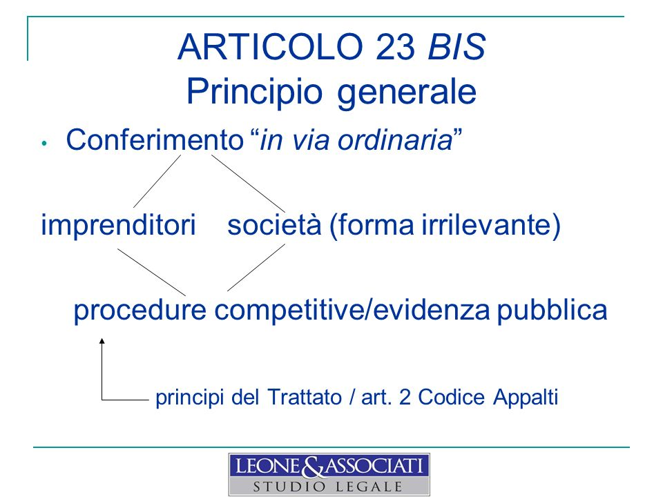 ARTICOLO 23 BIS Deroghe Market failure in house principi disciplina comunitaria + co.1 adeguata pubblicità alla scelta + motivi parere AGCM e autorità di settore Regolamento (co.