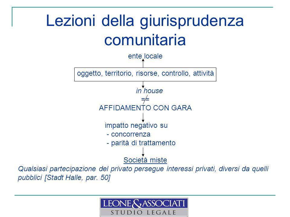 Lezioni della giurisprudenza comunitaria ente locale oggetto, territorio, risorse, controllo, attività in house == AFFIDAMENTO CON GARA impatto negati