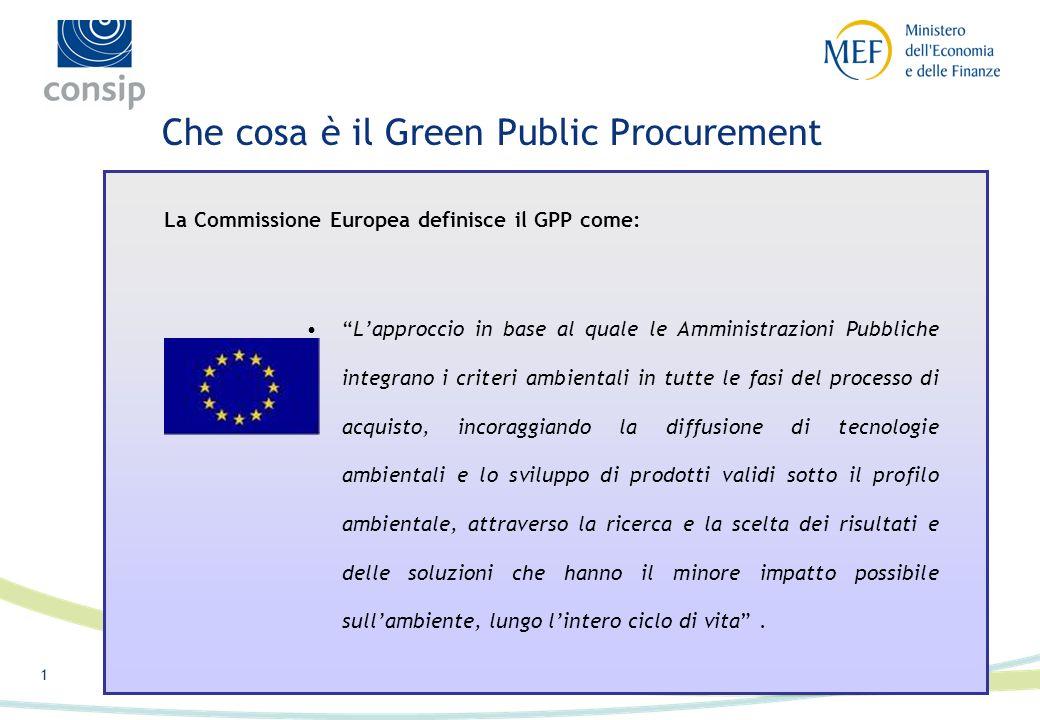Lefficienza energetica e lo Sviluppo Sostenibile Consip, 13 e 16 maggio 2008 Lidia Capparelli