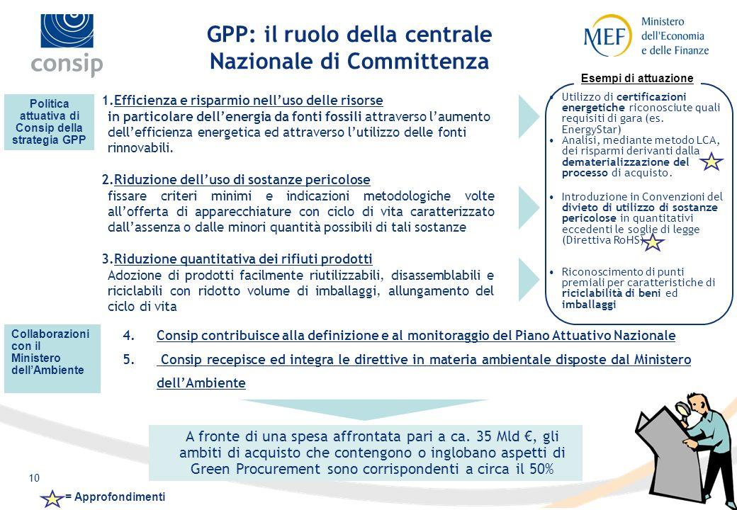 9 Sostenibilità Ambientale Sostenibilità Economica GPP Sostenibilità Sociale Accrescimento delle competenze potenziando la responsabilità e la capacit