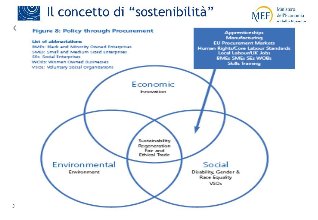 2 Dal Green Procurement al Sustainable Procurement