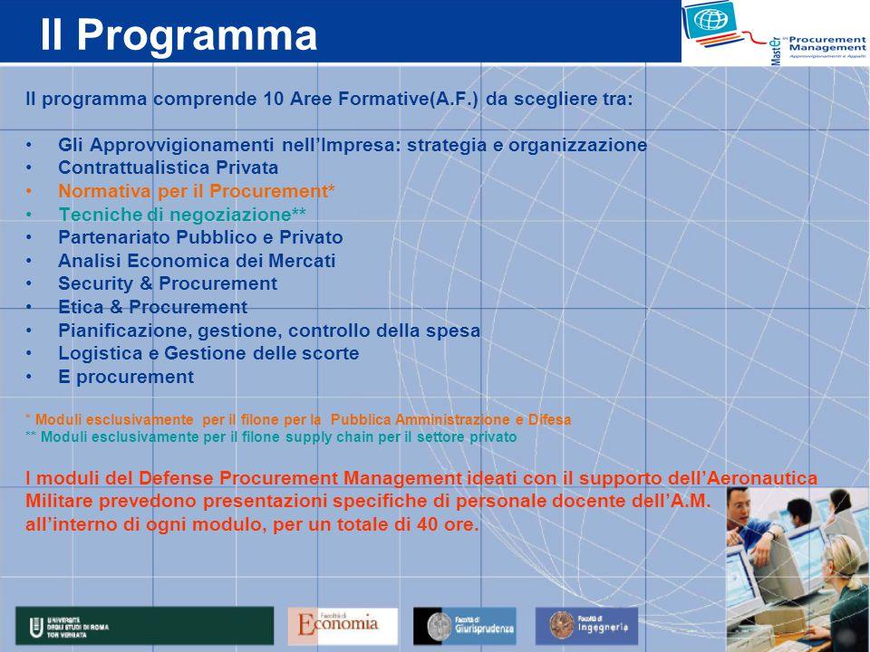 Il Programma Il programma comprende 10 Aree Formative(A.F.) da scegliere tra: Gli Approvvigionamenti nellImpresa: strategia e organizzazione Contrattu