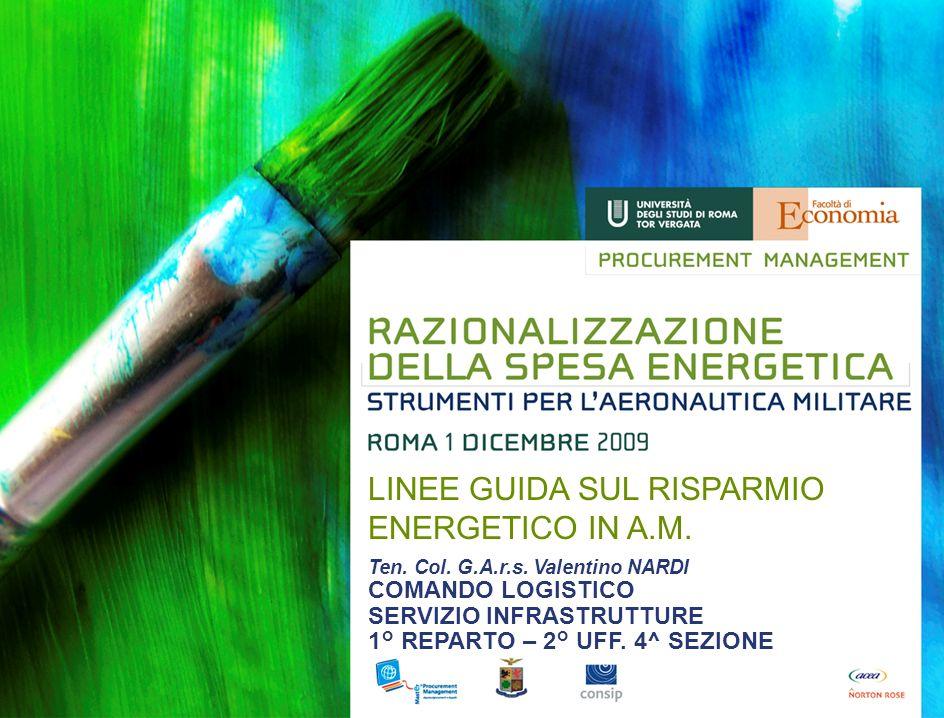 1° Reparto 2° Ufficio 4^ Sez -Impianti Speciali- Viale delluniversità, 4 =00185 Roma = Ten.