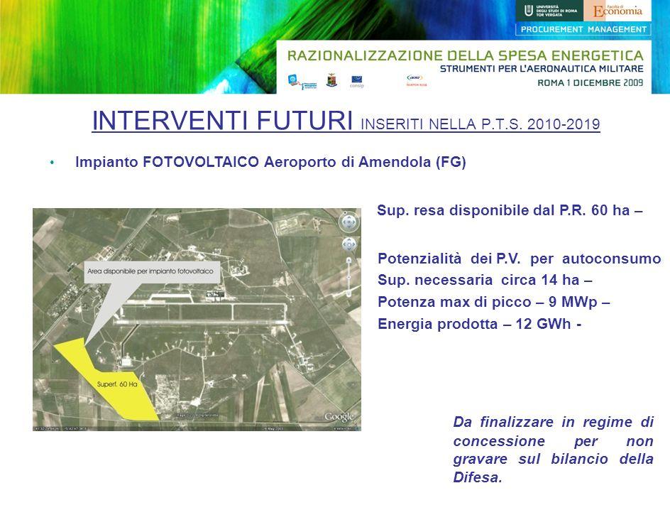 INTERVENTI FUTURI INSERITI NELLA P.T.S. 2010-2019 Impianto FOTOVOLTAICO Aeroporto di Amendola (FG) Potenzialità dei P.V. per autoconsumo Sup. necessar