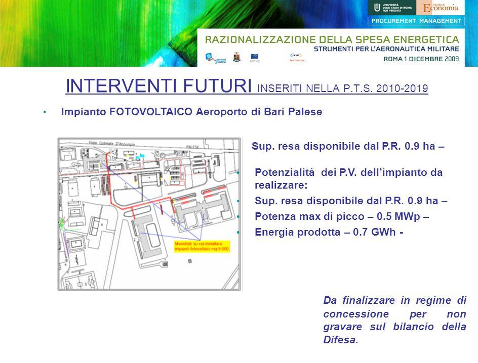 INTERVENTI FUTURI INSERITI NELLA P.T.S. 2010-2019 Impianto FOTOVOLTAICO Aeroporto di Bari Palese Potenzialità dei P.V. dellimpianto da realizzare: Sup