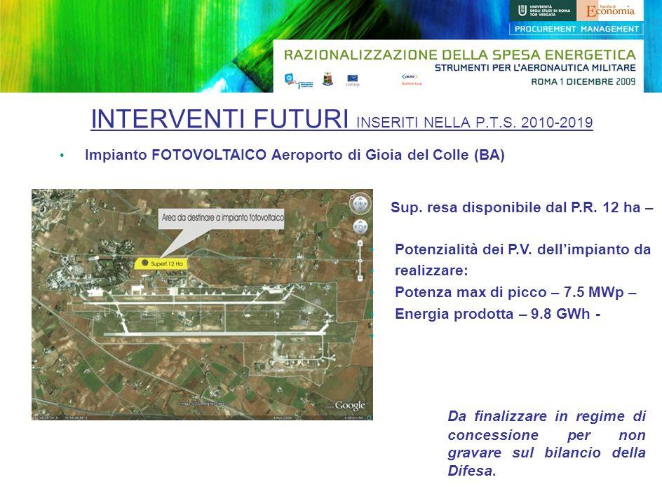 INTERVENTI FUTURI INSERITI NELLA P.T.S. 2010-2019 Impianto FOTOVOLTAICO Aeroporto di Gioia del Colle (BA) Potenzialità dei P.V. dellimpianto da realiz
