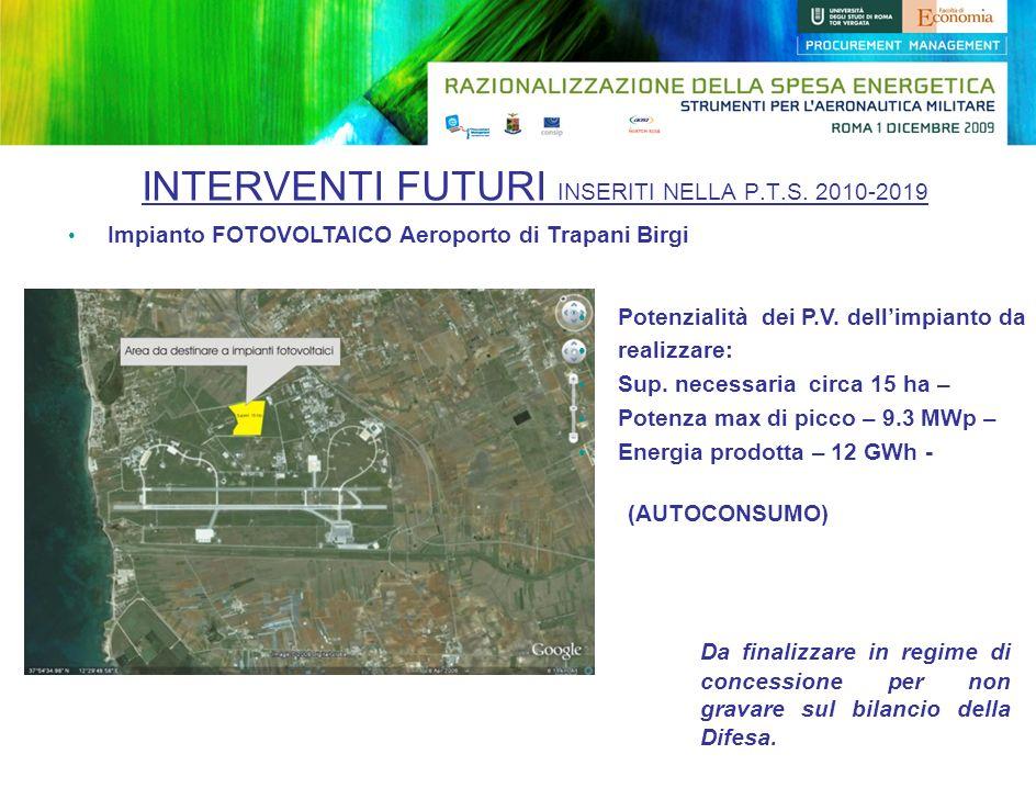 Impianto FOTOVOLTAICO Aeroporto di Trapani Birgi Potenzialità dei P.V. dellimpianto da realizzare: Sup. necessaria circa 15 ha – Potenza max di picco