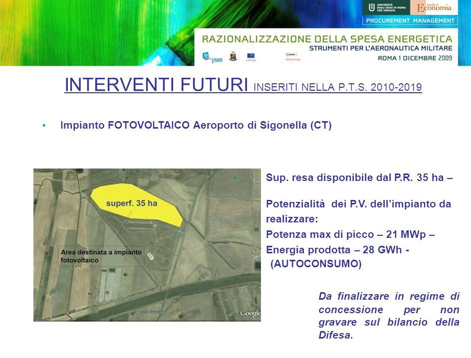 Impianto FOTOVOLTAICO Aeroporto di Sigonella (CT) Potenzialità dei P.V. dellimpianto da realizzare: Potenza max di picco – 21 MWp – Energia prodotta –