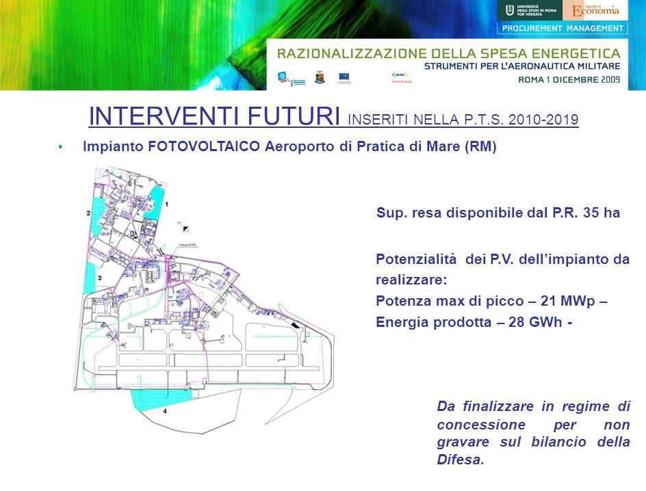 INTERVENTI FUTURI INSERITI NELLA P.T.S. 2010-2019 Impianto FOTOVOLTAICO Aeroporto di Pratica di Mare (RM) Potenzialità dei P.V. dellimpianto da realiz
